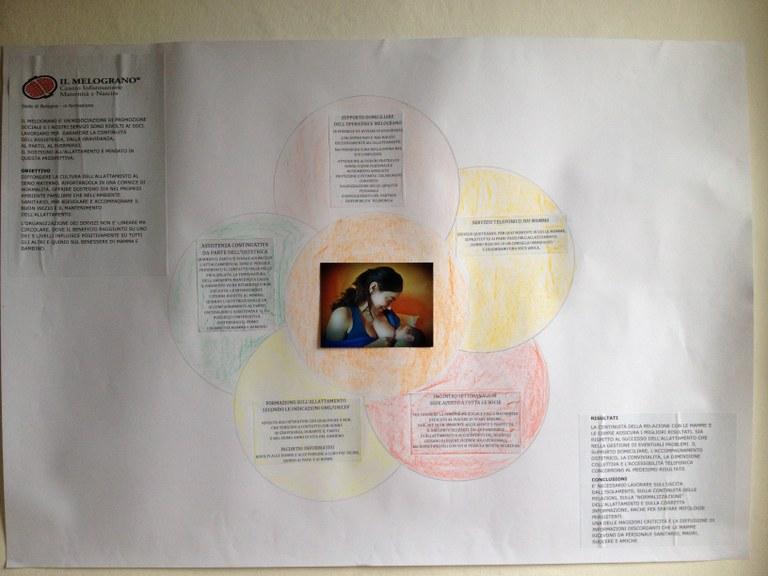 Allattamento al seno, convegno 2015, poster Il Melograno Bologna