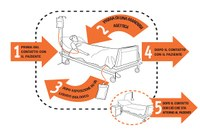 5 maggio, Giornata Mondiale dell'igiene delle mani. Le iniziative del S. Anna