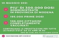 Vaccinazione anti covid-19, 300mila somministrazioni in provincia di Modena