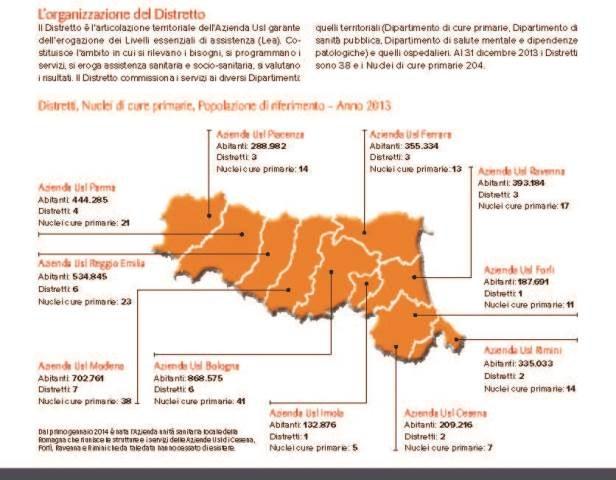 Distretti, Nuclei di cure primarie, popolazione di riferimento .- Anno 2013