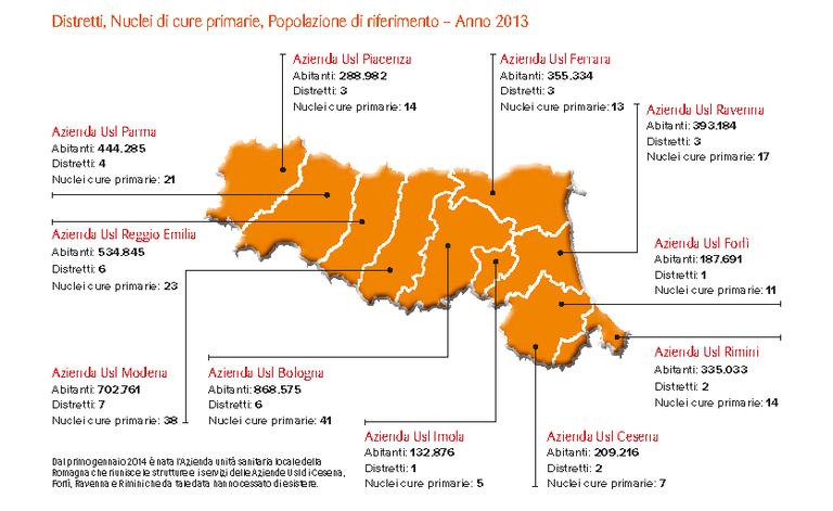 Distretti, Nuclei di cure primarie, Popolazione di riferimento – Anno 2013